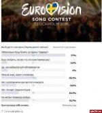 «Евровидение— 2016»: список финалистов, кореянка угодила вфинал европейского конкусра